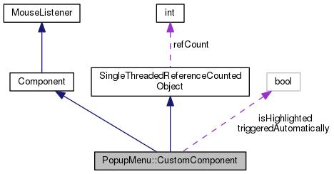JUCE: PopupMenu::CustomComponent Class Reference
