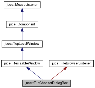 JUCE: juce::FileChooserDialogBox Class Reference